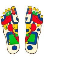 脚やせに効くツボ総まとめ!正しいツボ押し&リンパ流しで美脚になる方法
